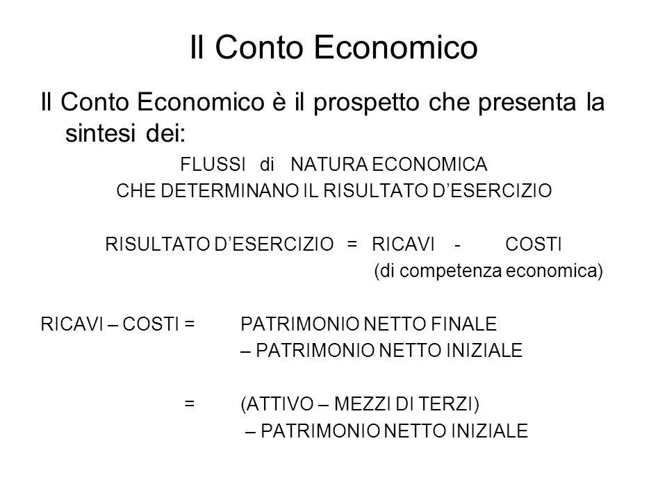 Il Conto Economico Il Conto Economico è il prospetto che presenta la sintesi dei: FLUSSI di NATURA ECONOMICA CHE DETERMINANO IL RISULTATO DESERCIZIO RISULTATO DESERCIZIO = RICAVI - COSTI (di competenza economica) RICAVI – COSTI = PATRIMONIO NETTO FINALE – PATRIMONIO NETTO INIZIALE = (ATTIVO – MEZZI DI TERZI) – PATRIMONIO NETTO INIZIALE
