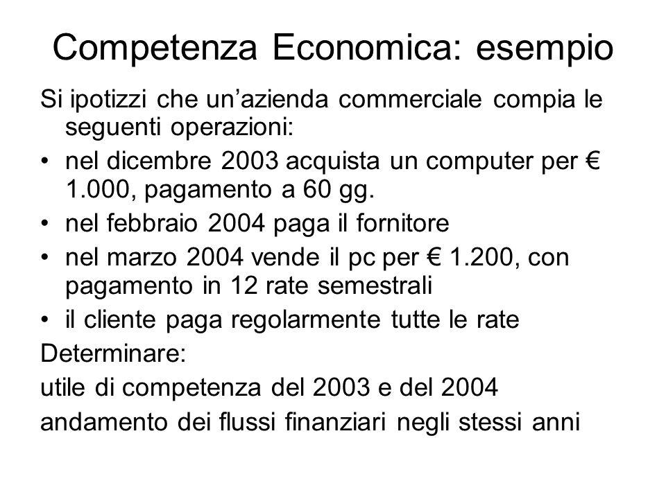 Competenza Economica: esempio Si ipotizzi che unazienda commerciale compia le seguenti operazioni: nel dicembre 2003 acquista un computer per 1.000, pagamento a 60 gg.