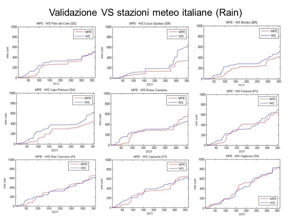 Validazione VS stazioni meteo italiane (Rain)