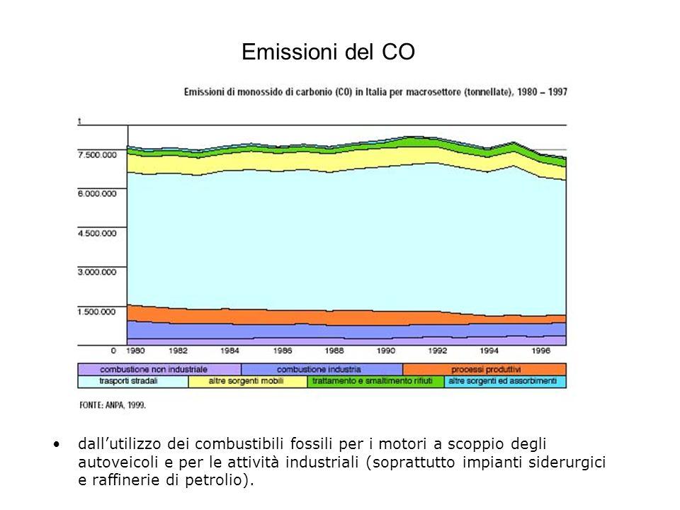 Lossido di carbonio Lossido di carbonio (CO) o monossido di carbonio è un gas incolore, inodore, infiammabile, e molto tossico. formazione con lemoglo