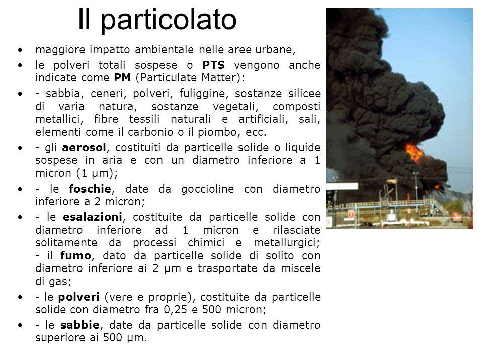 Emissioni del CO dallutilizzo dei combustibili fossili per i motori a scoppio degli autoveicoli e per le attività industriali (soprattutto impianti si