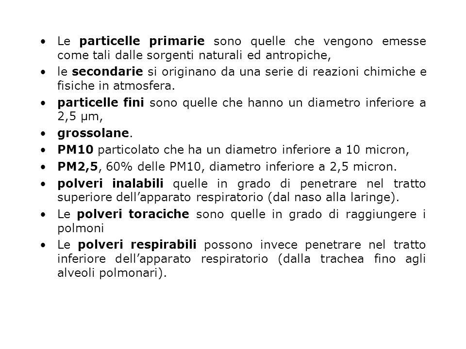 Il particolato maggiore impatto ambientale nelle aree urbane, le polveri totali sospese o PTS vengono anche indicate come PM (Particulate Matter): - s