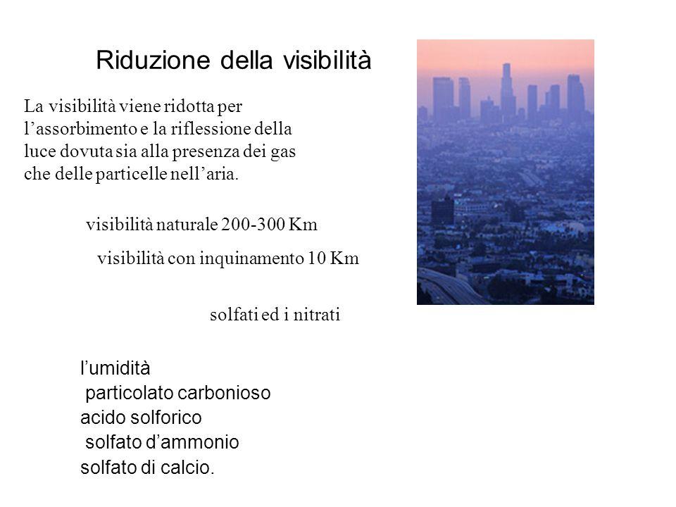 Inquinanti + luce ultravioletta Formazione di: - ozono (O3) - perossiacetil nitrato (PAN), - perossibenzoil nitrato (PBN), - aldeidi e centinaia di al