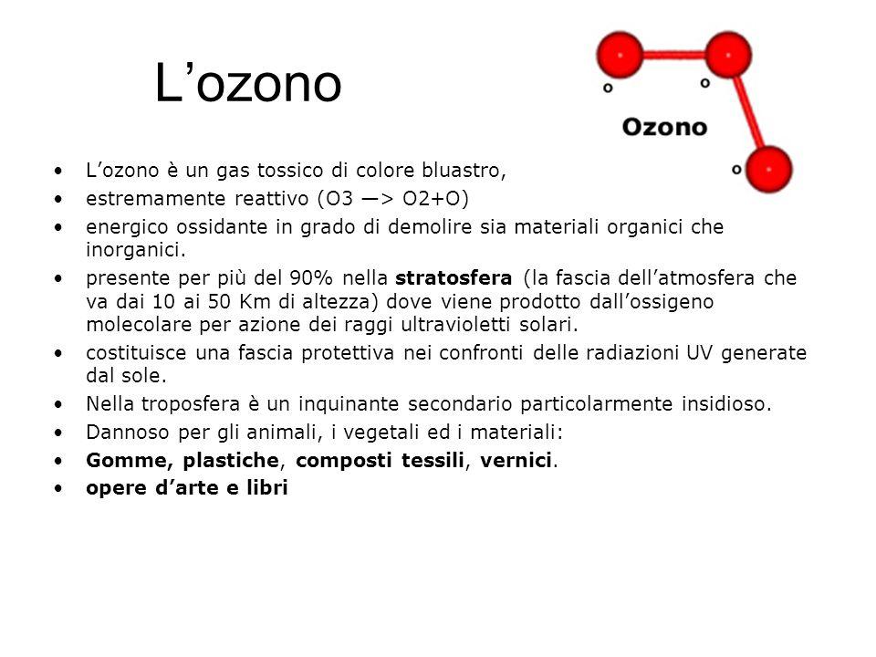 Lozono Lozono è un gas tossico di colore bluastro, estremamente reattivo (O3 > O2+O) energico ossidante in grado di demolire sia materiali organici che inorganici.