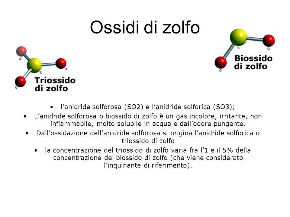 Ossidi di zolfo lanidride solforosa (SO2) e lanidride solforica (SO3); Lanidride solforosa o biossido di zolfo è un gas incolore, irritante, non infiammabile, molto solubile in acqua e dallodore pungente.
