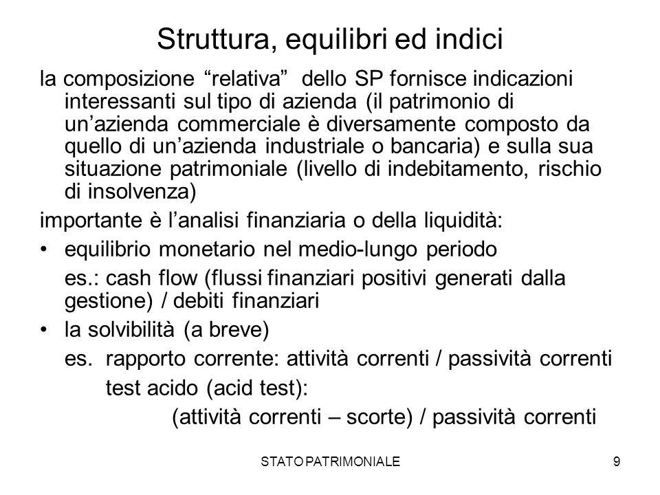 STATO PATRIMONIALE9 Struttura, equilibri ed indici la composizione relativa dello SP fornisce indicazioni interessanti sul tipo di azienda (il patrimo
