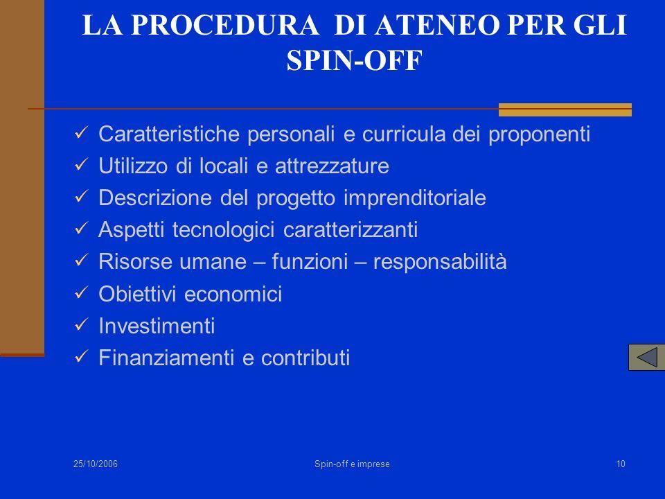 25/10/2006 Spin-off e imprese10 LA PROCEDURA DI ATENEO PER GLI SPIN-OFF Caratteristiche personali e curricula dei proponenti Utilizzo di locali e attr