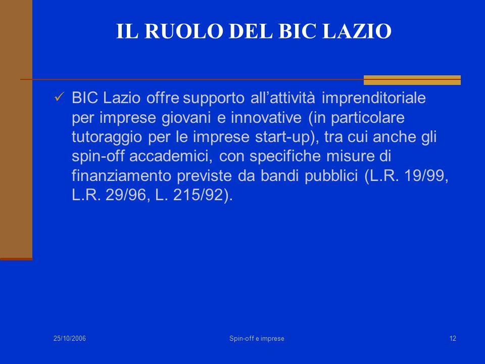 25/10/2006 Spin-off e imprese12 IL RUOLO DEL BIC LAZIO BIC Lazio offre supporto allattività imprenditoriale per imprese giovani e innovative (in parti