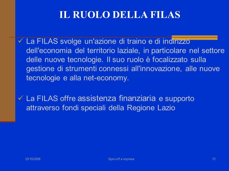 25/10/2006 Spin-off e imprese13 IL RUOLO DELLA FILAS La FILAS svolge un'azione di traino e di indirizzo dell'economia del territorio laziale, in parti