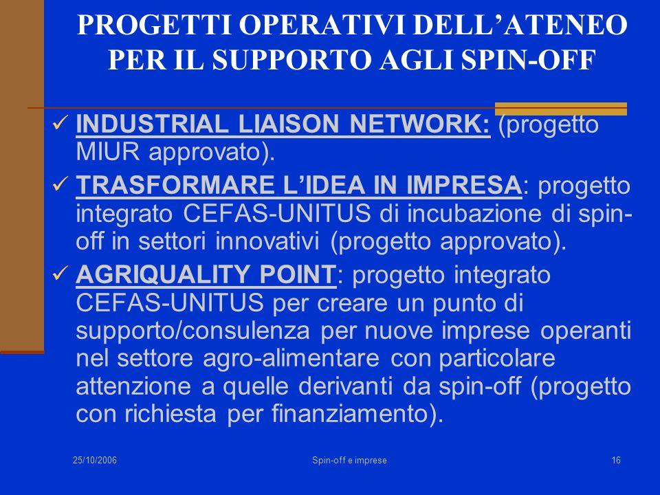 25/10/2006 Spin-off e imprese16 PROGETTI OPERATIVI DELLATENEO PER IL SUPPORTO AGLI SPIN-OFF INDUSTRIAL LIAISON NETWORK: (progetto MIUR approvato). TRA