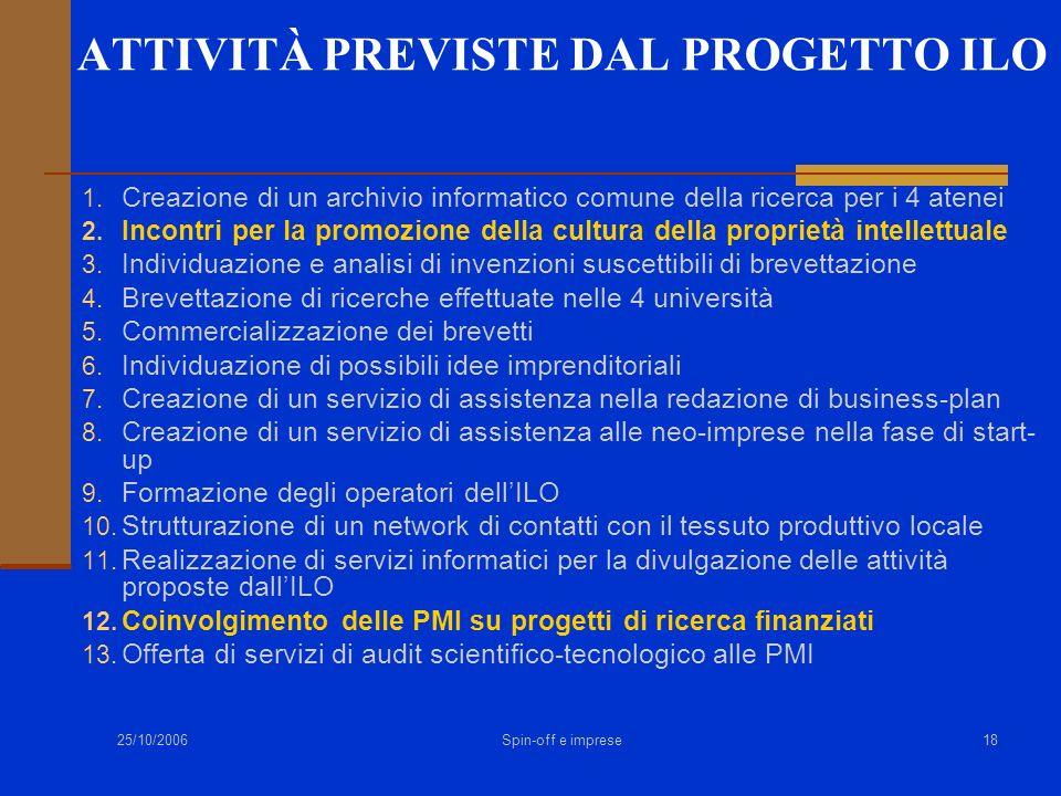 25/10/2006 Spin-off e imprese18 ATTIVITÀ PREVISTE DAL PROGETTO ILO 1. Creazione di un archivio informatico comune della ricerca per i 4 atenei 2. Inco