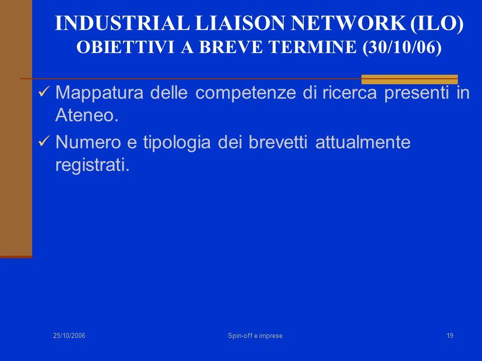 25/10/2006 Spin-off e imprese19 INDUSTRIAL LIAISON NETWORK (ILO) OBIETTIVI A BREVE TERMINE (30/10/06) Mappatura delle competenze di ricerca presenti i