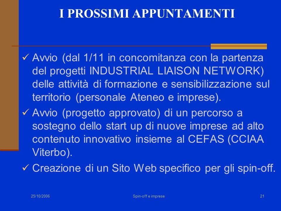 25/10/2006 Spin-off e imprese21 I PROSSIMI APPUNTAMENTI Avvio (dal 1/11 in concomitanza con la partenza del progetti INDUSTRIAL LIAISON NETWORK) delle