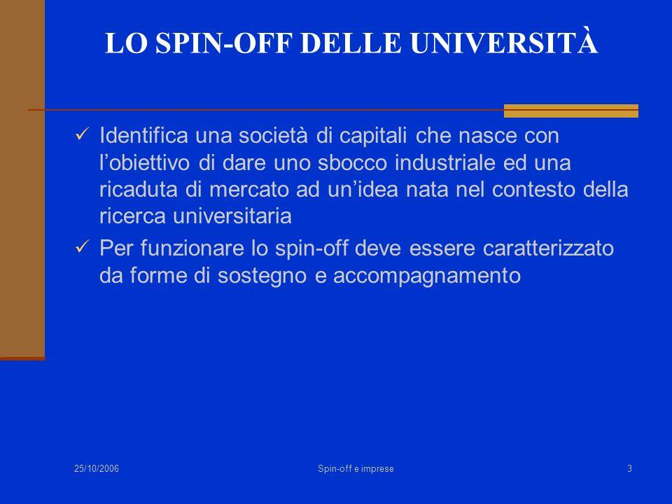 25/10/2006 Spin-off e imprese3 LO SPIN-OFF DELLE UNIVERSITÀ Identifica una società di capitali che nasce con lobiettivo di dare uno sbocco industriale