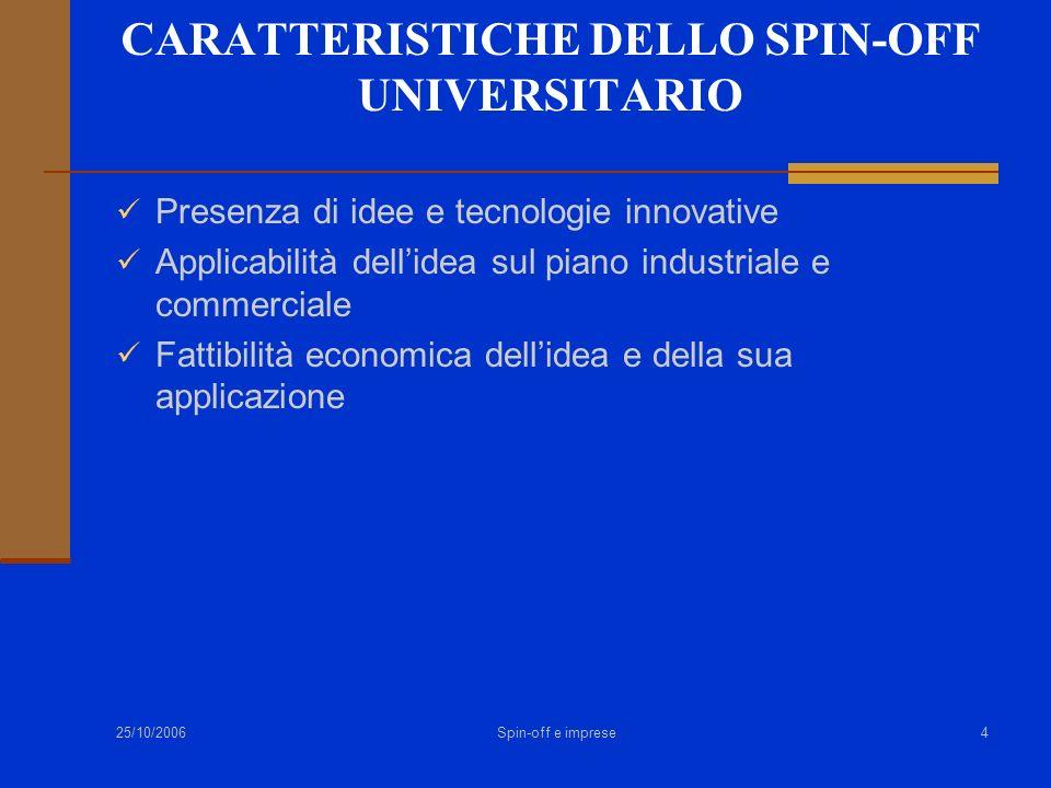 25/10/2006 Spin-off e imprese4 CARATTERISTICHE DELLO SPIN-OFF UNIVERSITARIO Presenza di idee e tecnologie innovative Applicabilità dellidea sul piano