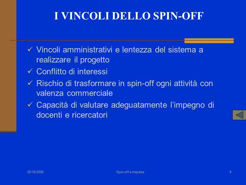25/10/2006 Spin-off e imprese9 I VINCOLI DELLO SPIN-OFF Vincoli amministrativi e lentezza del sistema a realizzare il progetto Conflitto di interessi