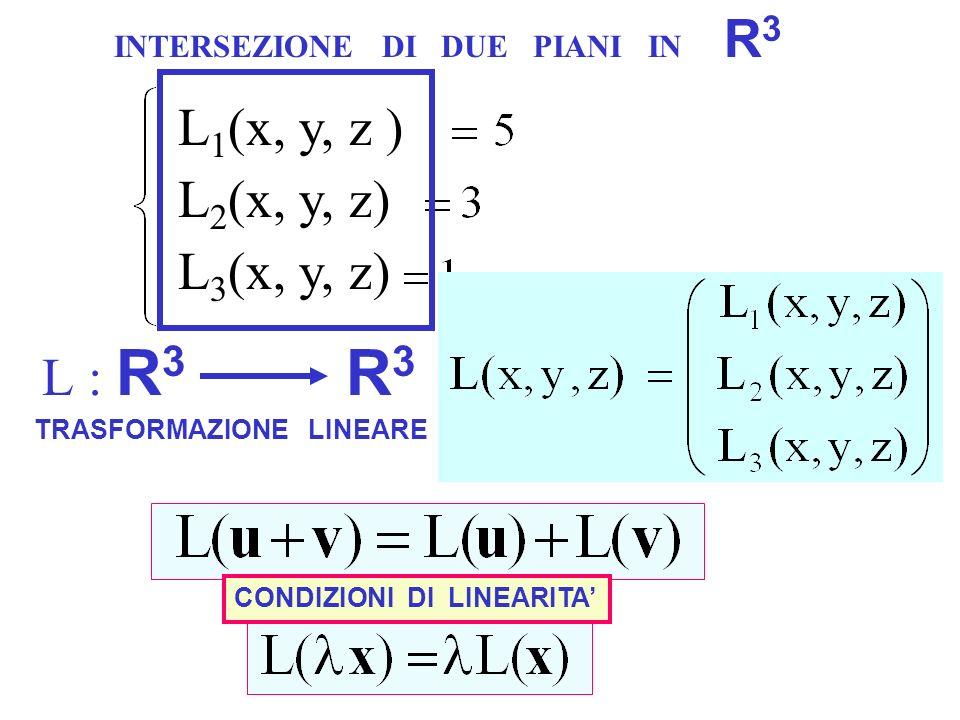 L 1 (x, y, z ) L 2 (x, y, z) L 3 (x, y, z) INTERSEZIONE DI DUE PIANI IN R 3 TRASFORMAZIONE LINEARE CONDIZIONI DI LINEARITA L : R3L : R3 R3R3