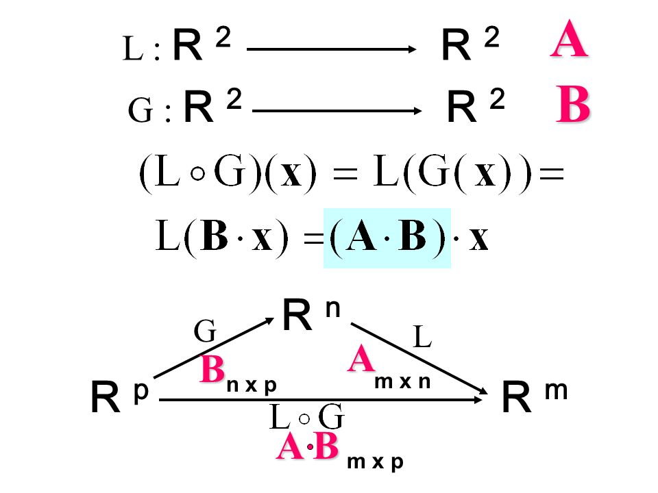 L : R 2 R 2 G : R 2 R 2AB R p G R n R m L A B m x n n x p m x p A B
