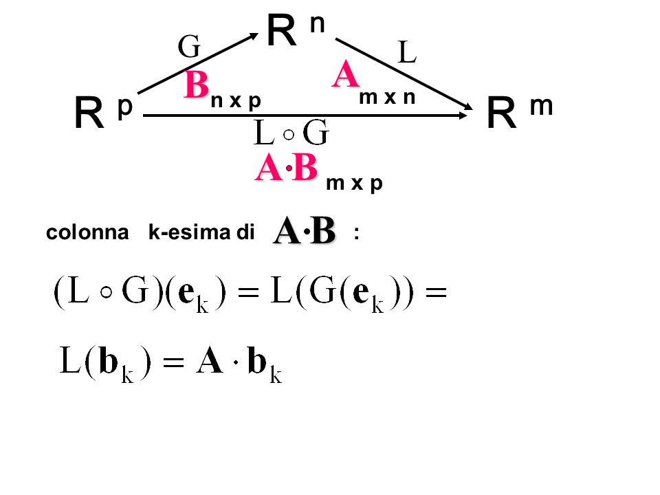 m x p A B colonna k-esima di : A B R p G R n R m L A B m x n n x p