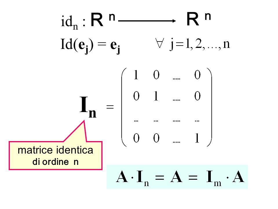id n : R n R n Id(e j ) = e j InIn matrice identica di ordine n