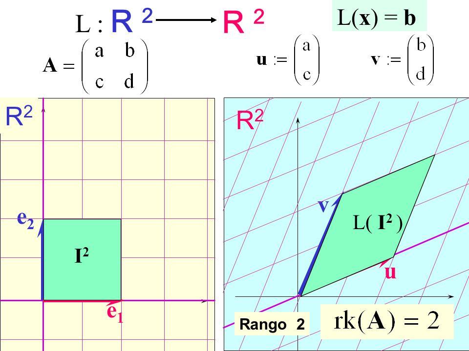 R2R2 R2R2 e1e1 u e2e2 v L(x) = b Rango 2 L : R 2 R 2 L( I 2 ) I2I2