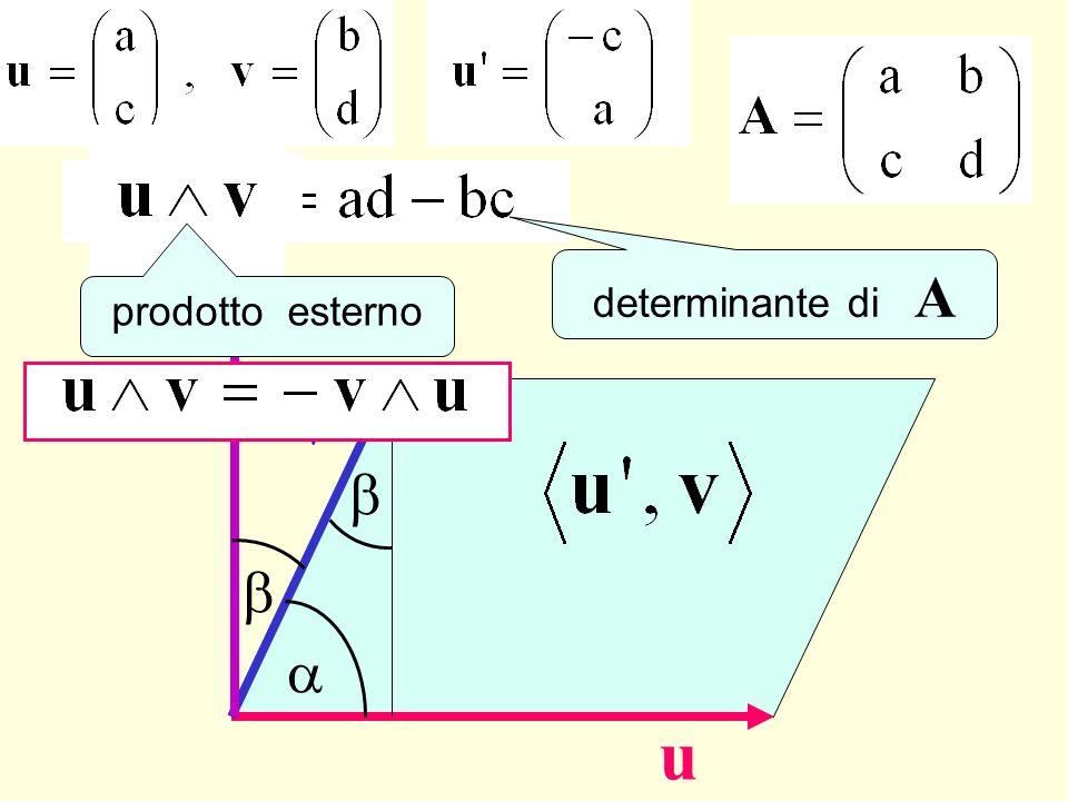 u v u Det (A) determinante di A prodotto esterno