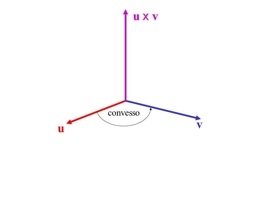 u v u x v convesso