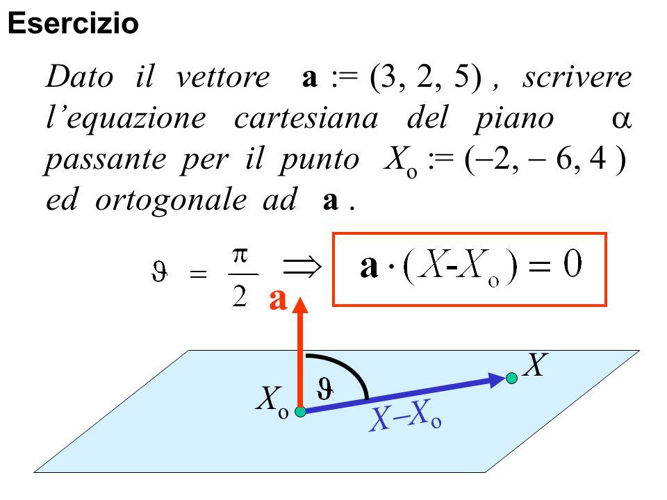 3( x + 2 ) + 2( y + 6 ) + 5( z 4 ) = 0 3 x + 2 y + 5 z = 2 Esercizio Dato il vettore a := (3, 2, 5), scrivere lequazione cartesiana del piano passante per il punto X o := ( 2, 6, 4 ) ed ortogonale ad a.