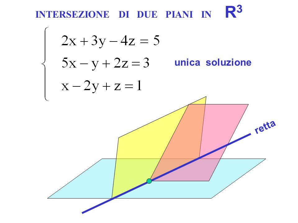 retta infinite soluzioniunica soluzione INTERSEZIONE DI DUE PIANI IN R 3