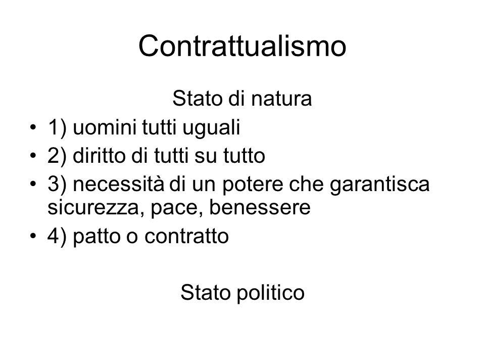 Contrattualismo Hobbes Stato di natura: conflittuale 1) diffidenza e paura 2) desiderio di primeggiare 3) diritto di tutti su tutto: genera conflitto