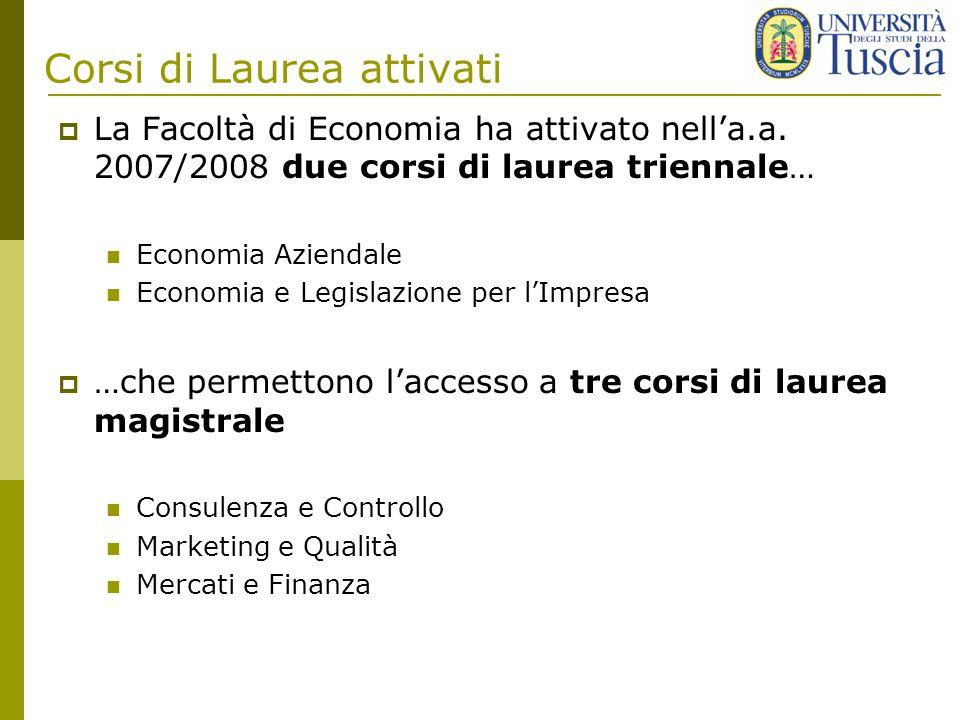 Corsi di Laurea attivati La Facoltà di Economia ha attivato nella.a.