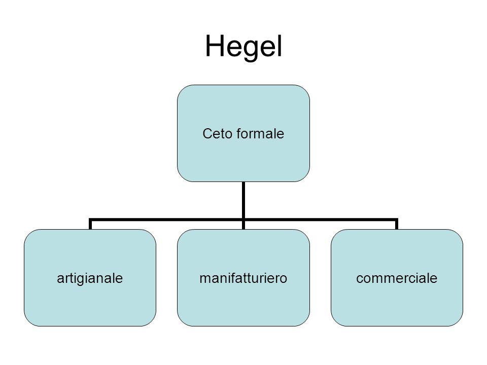 Hegel Ceto formale artigianalemanifatturierocommerciale