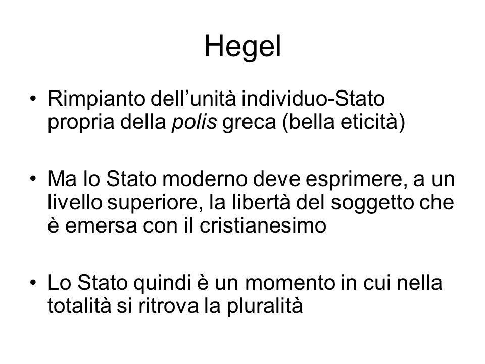 Hegel Rimpianto dellunità individuo-Stato propria della polis greca (bella eticità) Ma lo Stato moderno deve esprimere, a un livello superiore, la lib