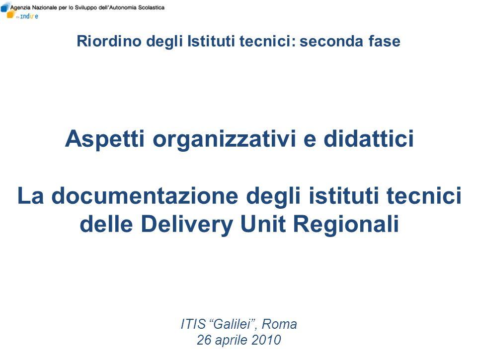 Aspetti organizzativi e didattici La documentazione degli istituti tecnici delle Delivery Unit Regionali ITIS Galilei, Roma 26 aprile 2010 Riordino degli Istituti tecnici: seconda fase