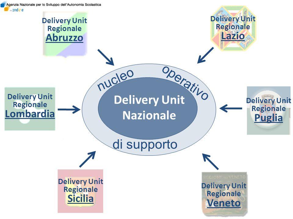 Delivery Unit Nazionale Delivery Unit Regionale Abruzzo Delivery Unit Regionale Lazio Delivery Unit Regionale Lombardia Delivery Unit Regionale Veneto Delivery Unit Regionale Sicilia Delivery Unit Regionale Puglia nucleo operativo di supporto