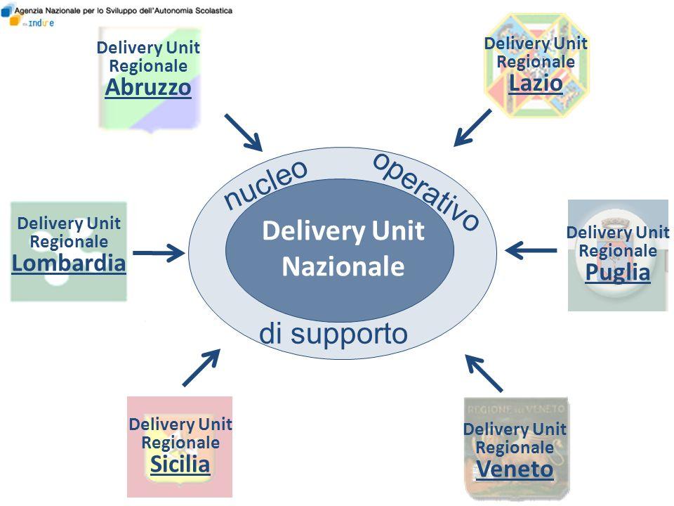 Delivery Unit Nazionale Delivery Unit Regionale Abruzzo Delivery Unit Regionale Lazio Delivery Unit Regionale Lombardia Delivery Unit Regionale Veneto Delivery Unit Regionale Puglia nucleo operativo di supporto Delivery Unit Regionale Sicilia