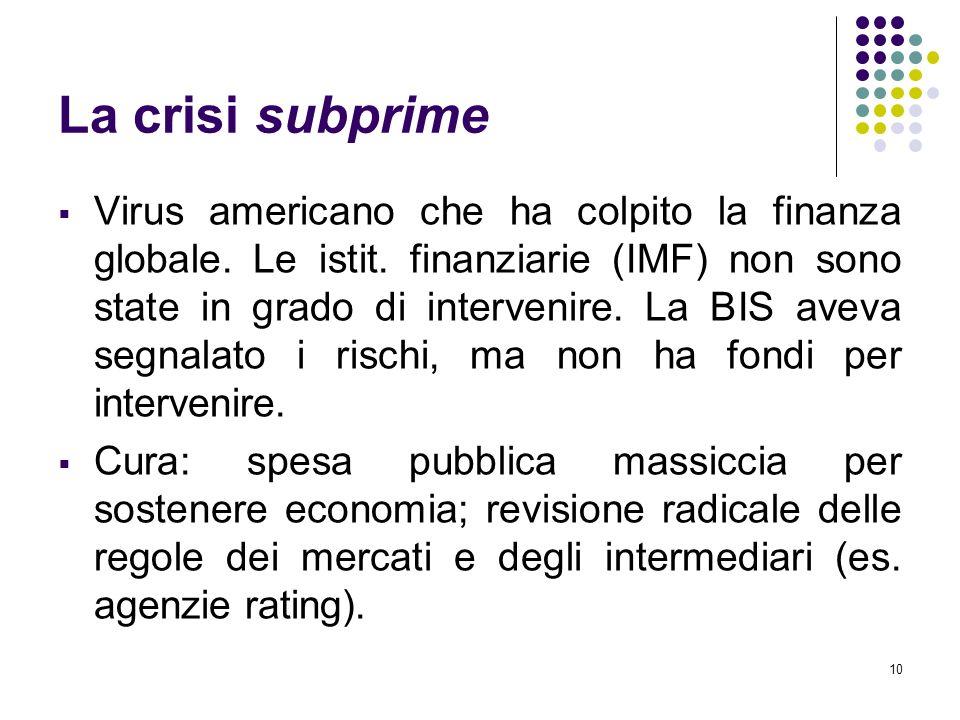 10 La crisi subprime Virus americano che ha colpito la finanza globale. Le istit. finanziarie (IMF) non sono state in grado di intervenire. La BIS ave