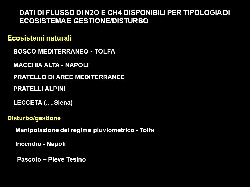 DATI DI FLUSSO DI N2O E CH4 DISPONIBILI PER TIPOLOGIA DI ECOSISTEMA E GESTIONE/DISTURBO Ecosistemi naturali BOSCO MEDITERRANEO - TOLFA MACCHIA ALTA - NAPOLI PRATELLO DI AREE MEDITERRANEE PRATELLI ALPINI LECCETA (….Siena) Disturbo/gestione Manipolazione del regime pluviometrico - Tolfa Incendio - Napoli Pascolo – Pieve Tesino