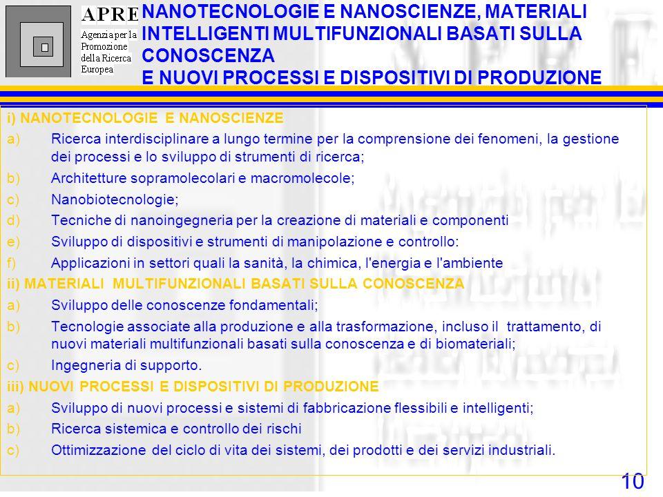 10 NANOTECNOLOGIE E NANOSCIENZE, MATERIALI INTELLIGENTI MULTIFUNZIONALI BASATI SULLA CONOSCENZA E NUOVI PROCESSI E DISPOSITIVI DI PRODUZIONE i) NANOTECNOLOGIE E NANOSCIENZE a)Ricerca interdisciplinare a lungo termine per la comprensione dei fenomeni, la gestione dei processi e lo sviluppo di strumenti di ricerca; b)Architetture sopramolecolari e macromolecole; c)Nanobiotecnologie; d)Tecniche di nanoingegneria per la creazione di materiali e componenti e)Sviluppo di dispositivi e strumenti di manipolazione e controllo: f)Applicazioni in settori quali la sanità, la chimica, l energia e l ambiente ii) MATERIALI MULTIFUNZIONALI BASATI SULLA CONOSCENZA a)Sviluppo delle conoscenze fondamentali; b)Tecnologie associate alla produzione e alla trasformazione, incluso il trattamento, di nuovi materiali multifunzionali basati sulla conoscenza e di biomateriali; c)Ingegneria di supporto.