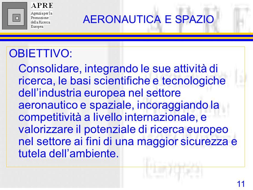 11 AERONAUTICA E SPAZIO OBIETTIVO: Consolidare, integrando le sue attività di ricerca, le basi scientifiche e tecnologiche dellindustria europea nel settore aeronautico e spaziale, incoraggiando la competitività a livello internazionale, e valorizzare il potenziale di ricerca europeo nel settore ai fini di una maggior sicurezza e tutela dellambiente.