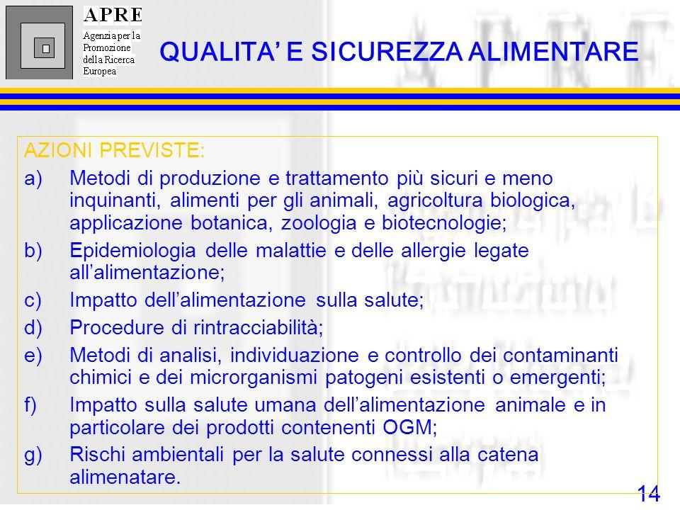 14 AZIONI PREVISTE: a)Metodi di produzione e trattamento più sicuri e meno inquinanti, alimenti per gli animali, agricoltura biologica, applicazione b