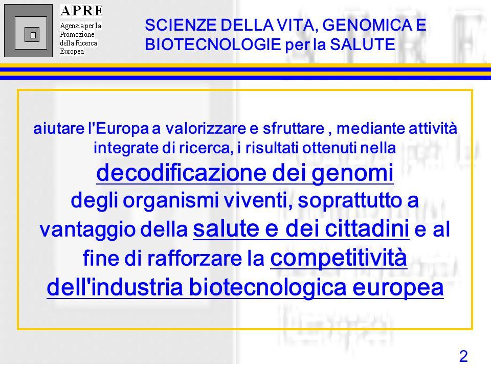 2 aiutare l Europa a valorizzare e sfruttare, mediante attività integrate di ricerca, i risultati ottenuti nella decodificazione dei genomi degli organismi viventi, soprattutto a vantaggio della salute e dei cittadini e al fine di rafforzare la competitività dell industria biotecnologica europea SCIENZE DELLA VITA, GENOMICA E BIOTECNOLOGIE per la SALUTE