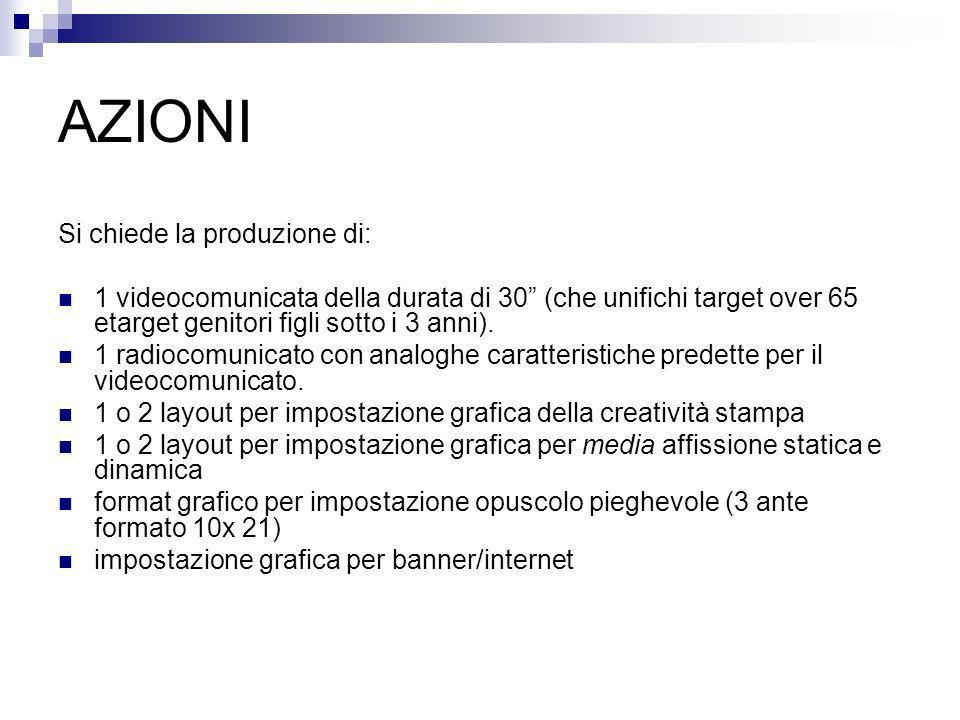 AZIONI Si chiede la produzione di: 1 videocomunicata della durata di 30 (che unifichi target over 65 etarget genitori figli sotto i 3 anni).