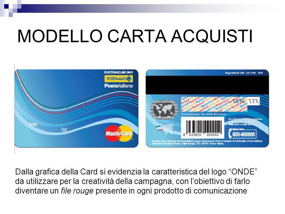 MODELLO CARTA ACQUISTI Dalla grafica della Card si evidenzia la caratteristica del logo ONDE da utilizzare per la creatività della campagna, con lobiettivo di farlo diventare un file rouge presente in ogni prodotto di comunicazione
