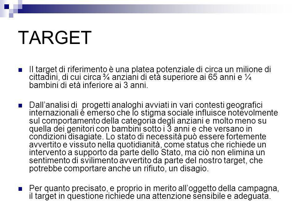 TARGET Il target di riferimento è una platea potenziale di circa un milione di cittadini, di cui circa ¾ anziani di età superiore ai 65 anni e ¼ bambini di età inferiore ai 3 anni.