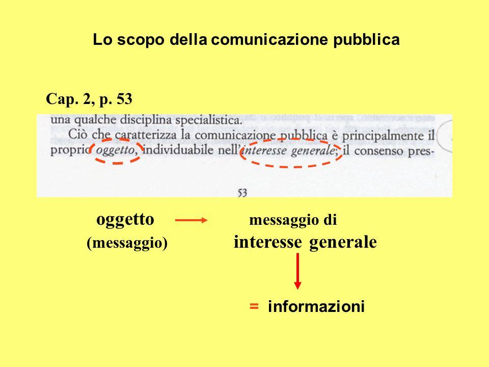 Lo scopo della comunicazione pubblica Cap. 2, p. 53 oggetto messaggio di (messaggio) interesse generale = informazioni