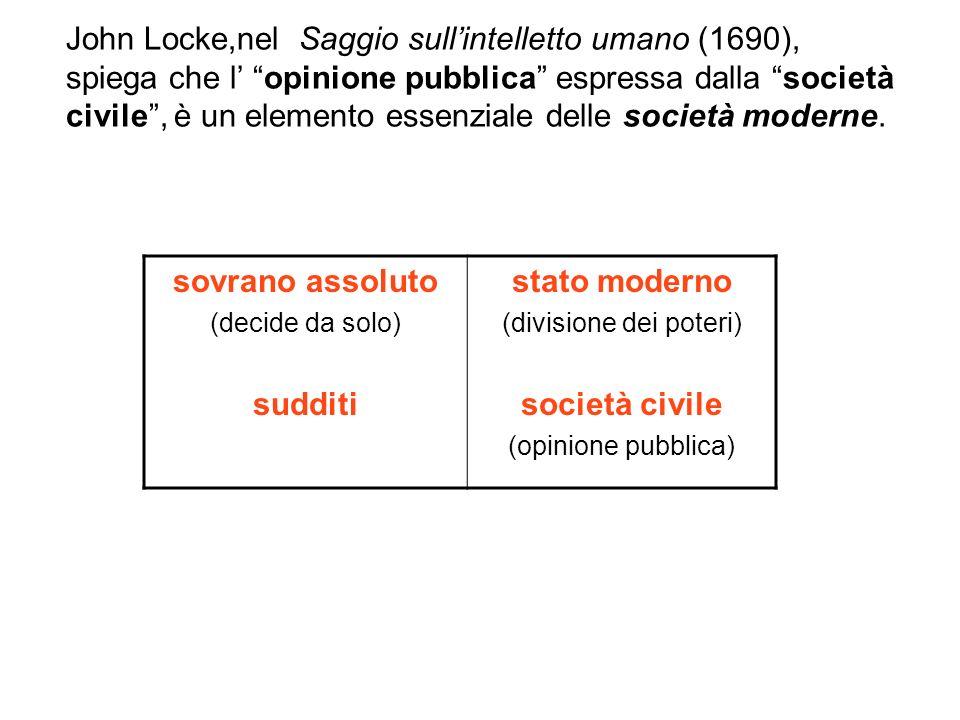 John Locke,nel Saggio sullintelletto umano (1690), spiega che l opinione pubblica espressa dalla società civile, è un elemento essenziale delle societ