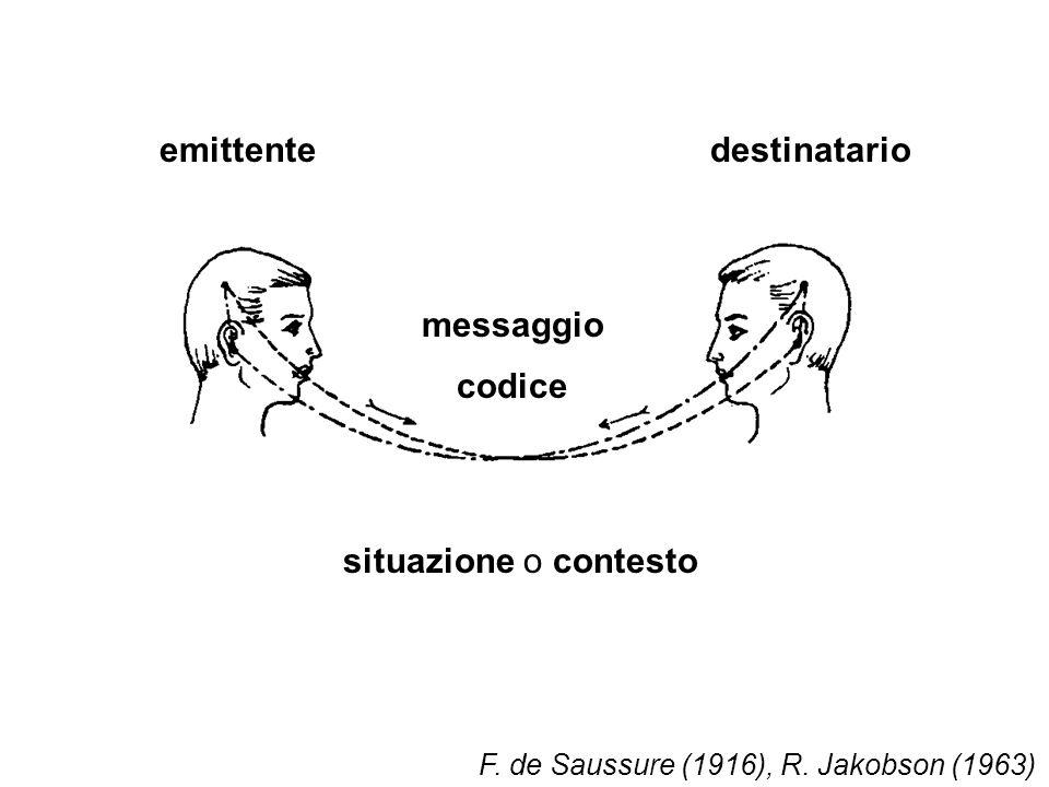 emittentedestinatario situazione o contesto messaggio F. de Saussure (1916), R. Jakobson (1963) codice