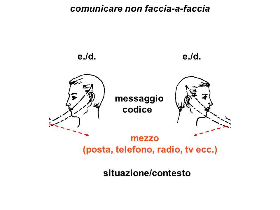 comunicare non faccia-a-faccia e./d. messaggio codice mezzo (posta, telefono, radio, tv ecc.) situazione/contesto