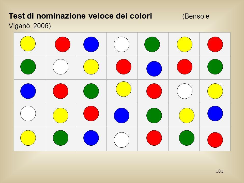 101 Test di nominazione veloce dei colori (Benso e Viganò, 2006).
